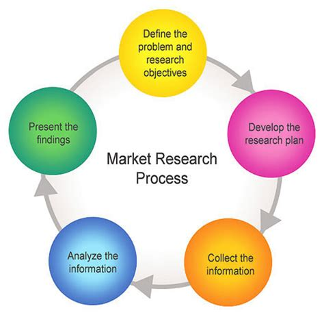 Online advertising research paper